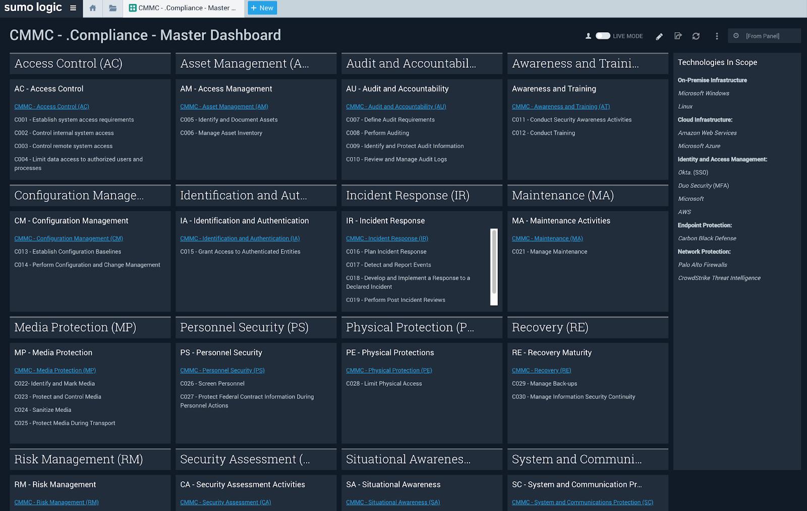 CMMC Compliance - Master Dashboard