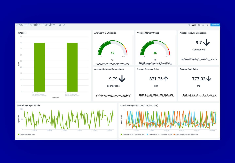 Cloud monitoring hero img