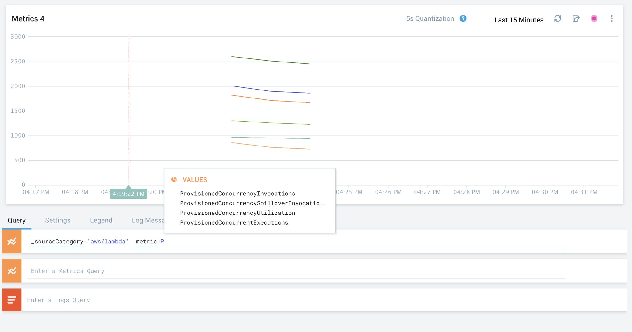 Analyze the performance of pre-initialized AWS Lambda functions