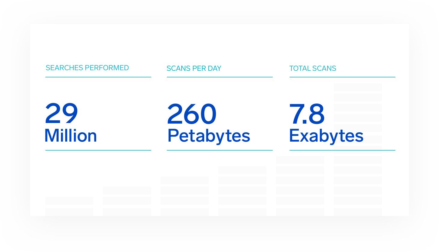 Proven scalability for 2000+ enterprise customers