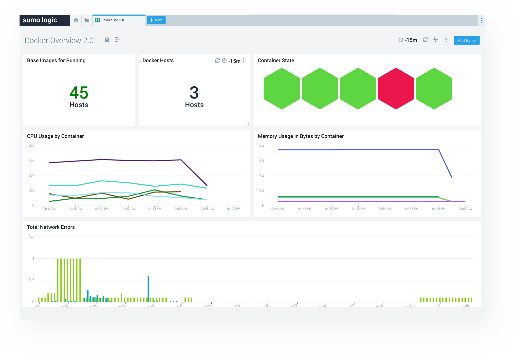 Collect real-time data from anywhere - hybrid, cloud, on-premise
