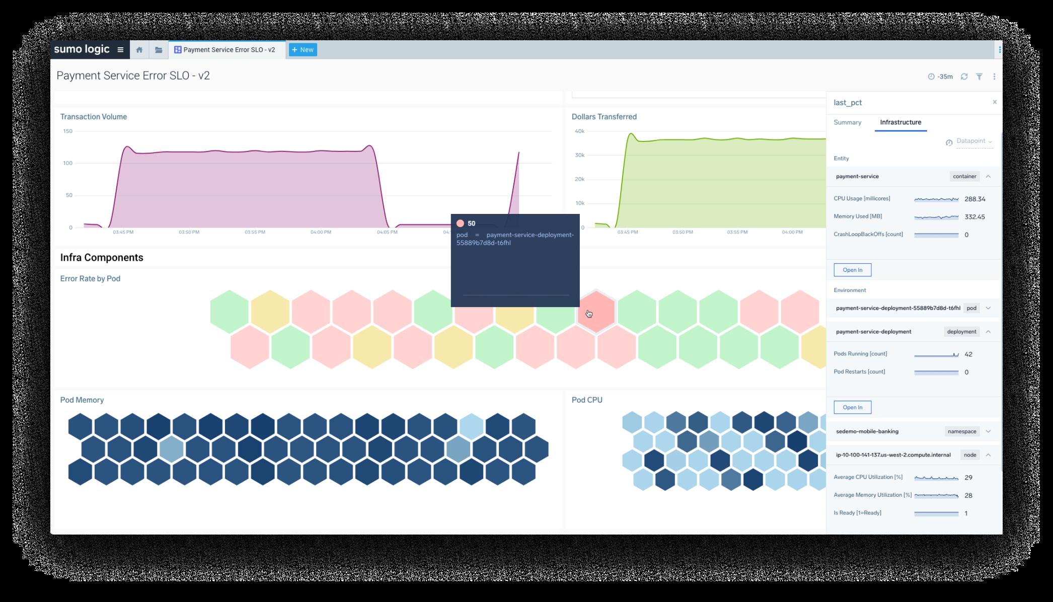 Entity-driven workflows