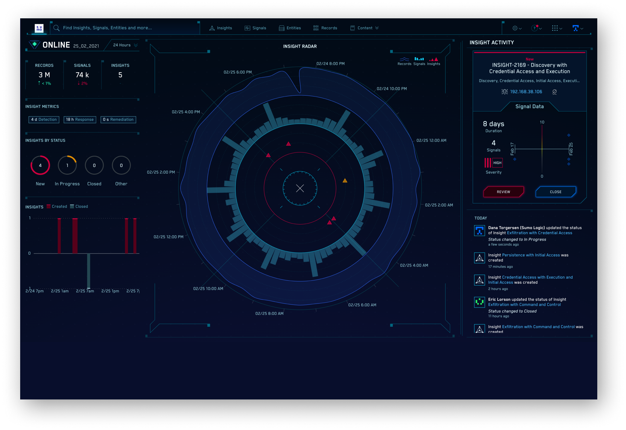 Cloud SIEM with SOC analytics and automation