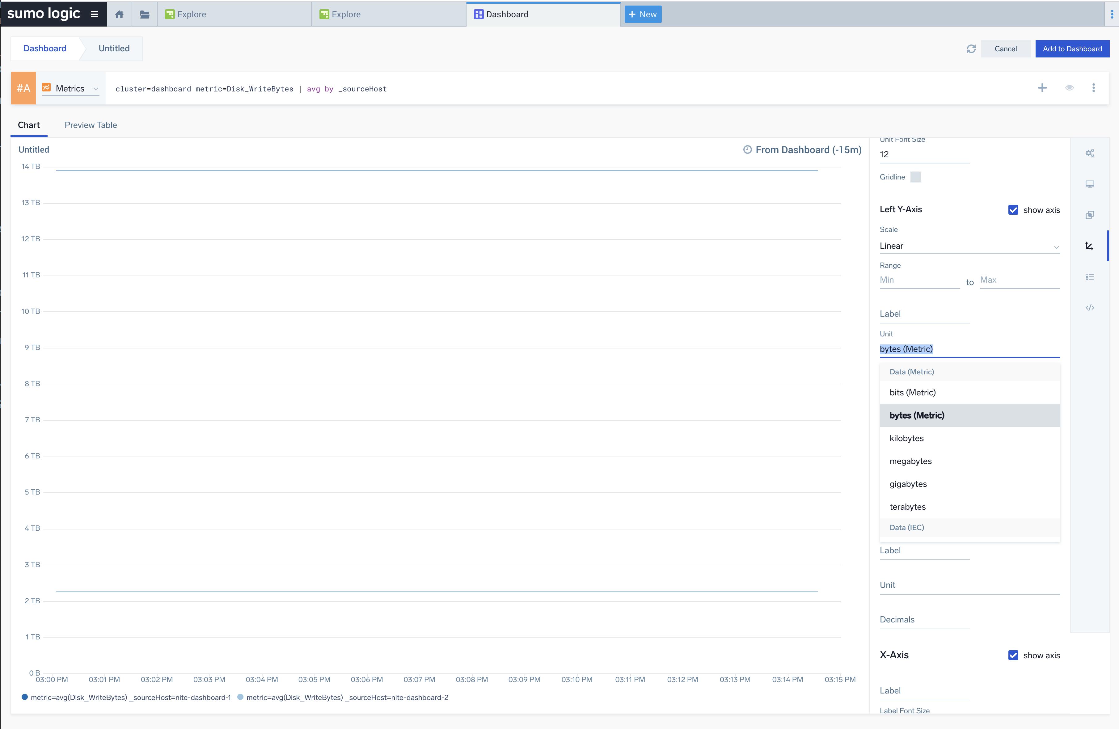 Chart Units in Dashboard (New)