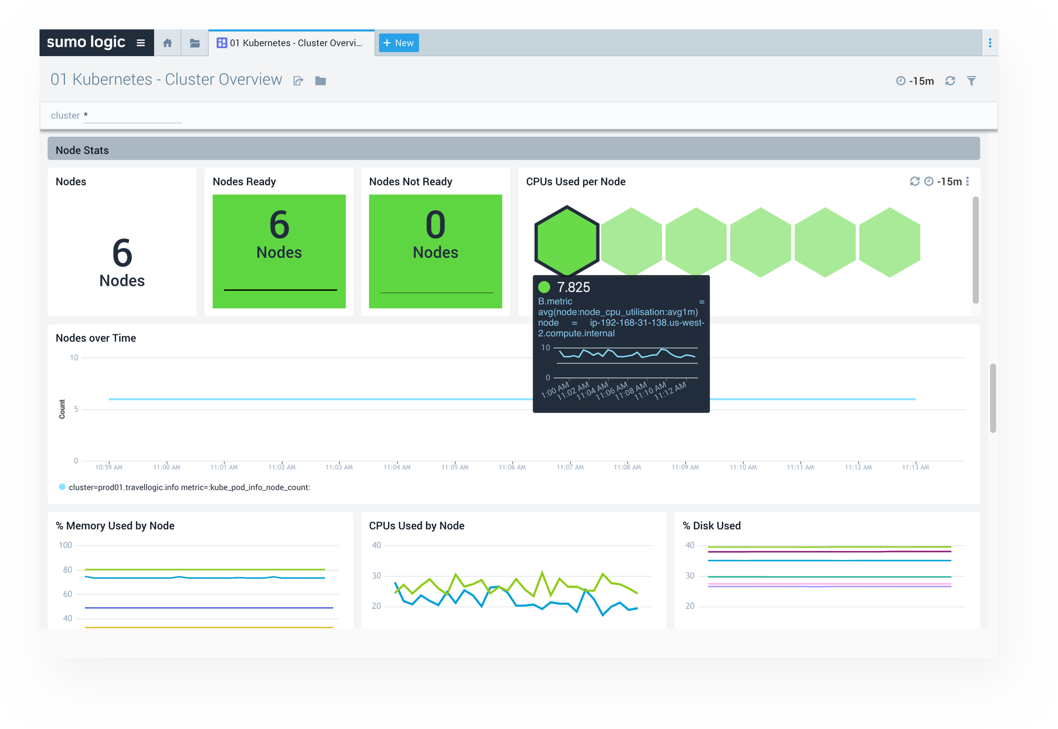 Simplified data aggregation growing Prometheus deployments