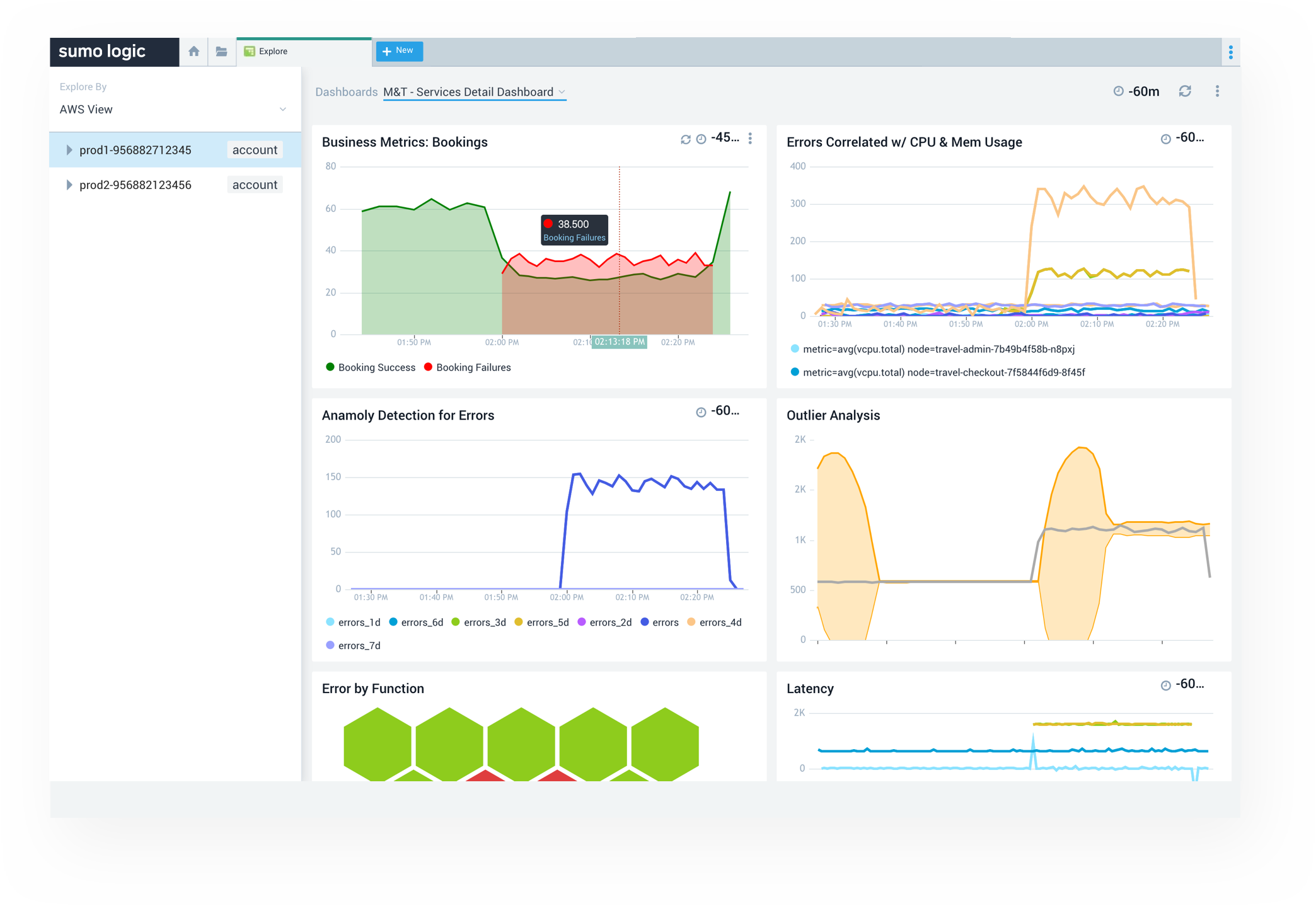Get Operational, Security, and Product visibility in minutes