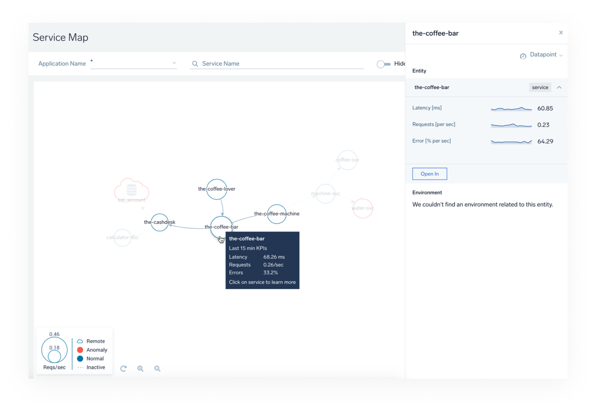 Service map & dashboards