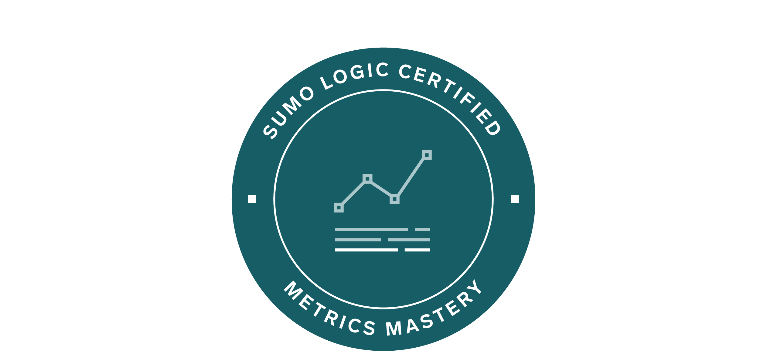 Metrics querying and alerts