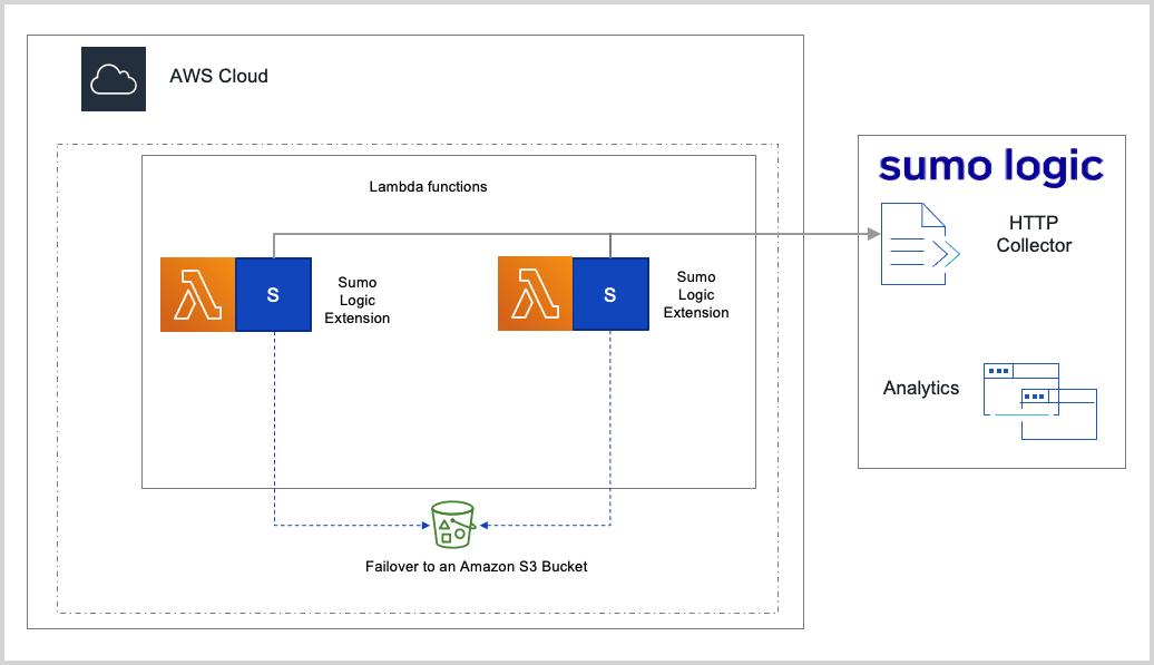 Graviton2 diagram