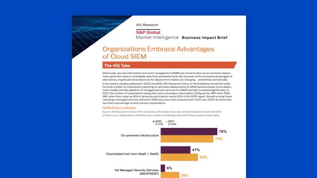 Organizations Embrace Advantages of Cloud SIEM