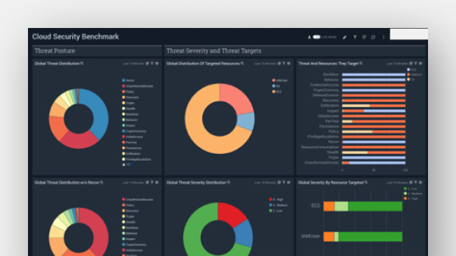 Cloud Security Monitoring & Analytics Solutions Brief