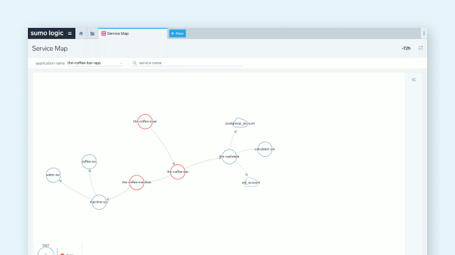 Service map & dashboards provide insight into health and dependencies of microservice architecture
