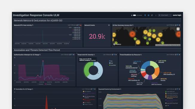 Product demo of Sumo Logic Security Analytics